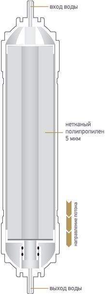 k871_sxema