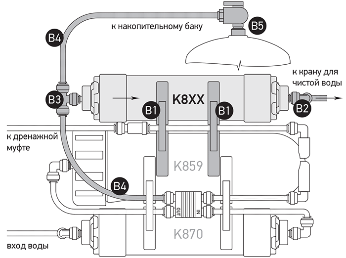 x871_install